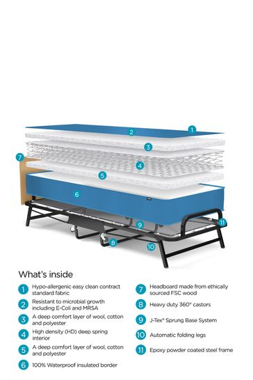 Crown Windermere Folding Bed With Water Resistant Mattress by JayBe