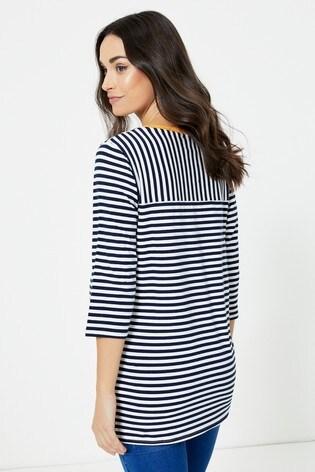 Mamalicious 3/4 Sleeve Stripe Maternity Top
