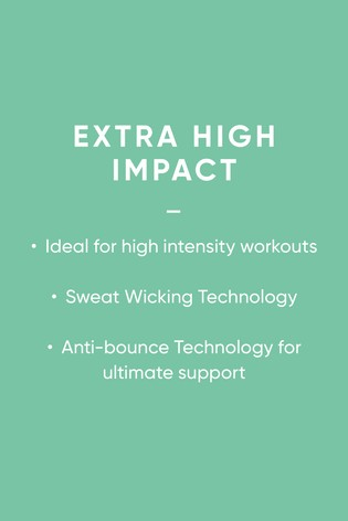 Black High Impact Non Padded Sports Bra