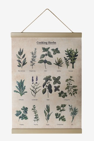 Herb Guide Hanging Art