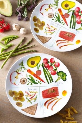 Set of 2 Portion Plates