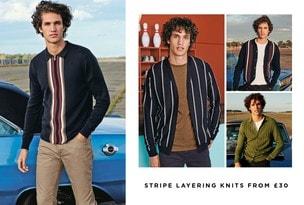 Retro Striped Knitwear