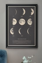 Lunar Cycle Framed Art