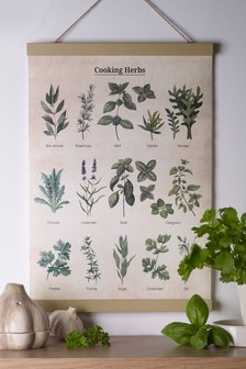 Herb Guide Hanging Art
