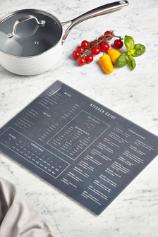 Kitchen Guide Worktop Saver