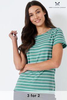 Regatta Mustard Larimar Jacket