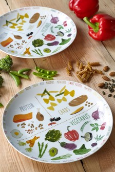 Set of 2 Portion Control Plates